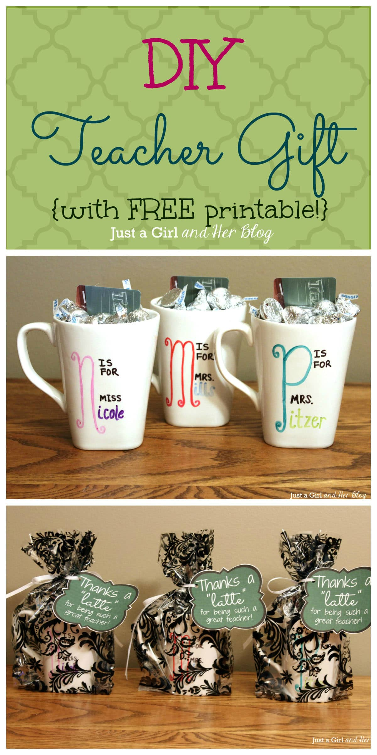 image about Thanks a Latte Christmas Printable identify Do-it-yourself Trainer Reward with Totally free Printable!