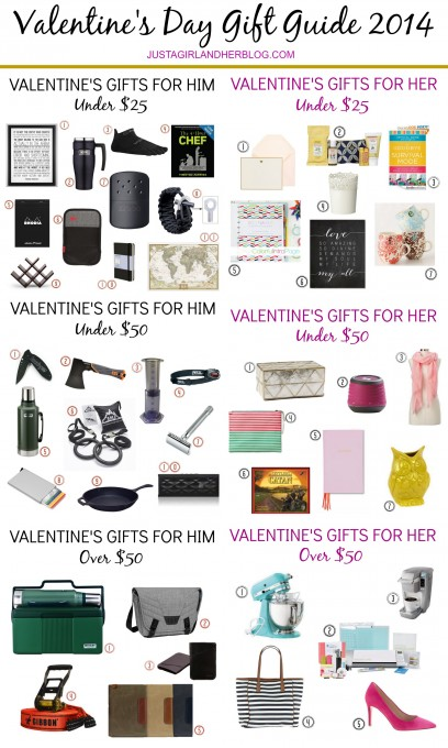 Valentine's Day Gift Guide 2014 {40+ Awesome Gift Ideas!}