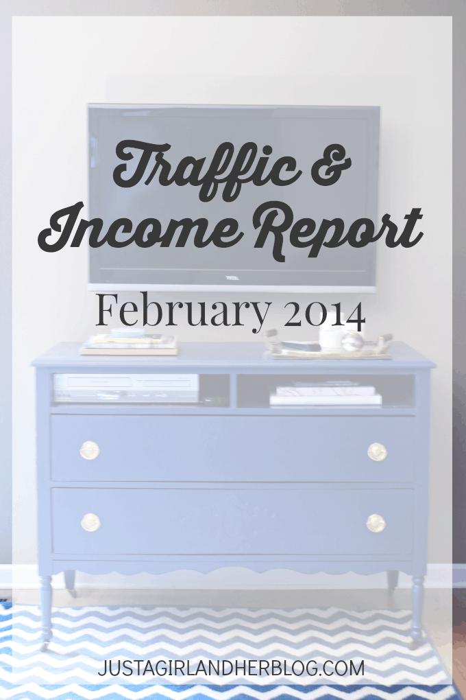Income Report February 2015
