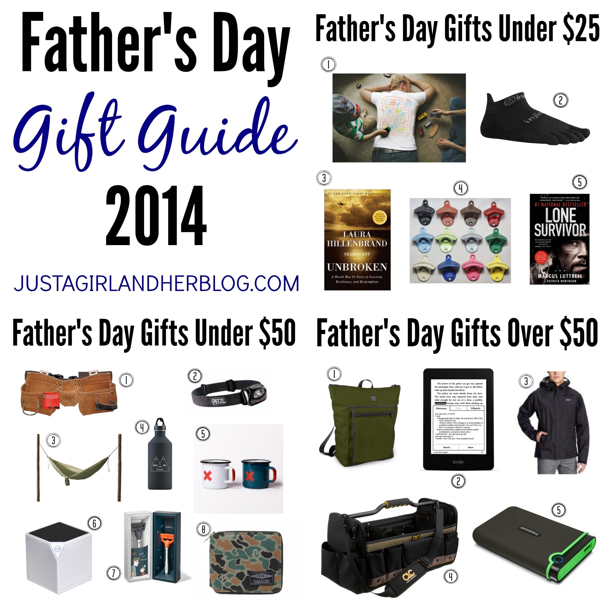 Father's Day Gift Guide 2014 - Just a Girl and Her Blog