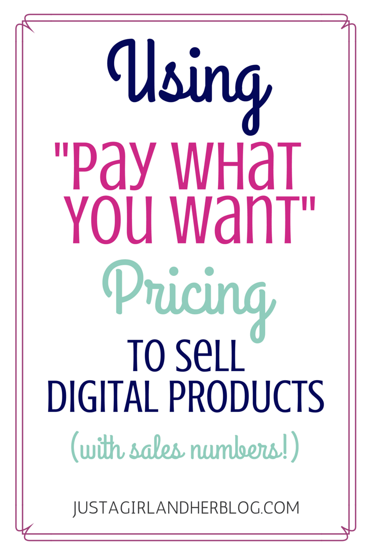 Thoughts on Pay What You Want Pricing - Is it Effective?