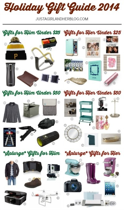Holiday Gift Guide 2014 {and a GIVEAWAY!!}