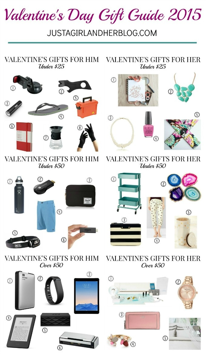 Valentine S Day Gift Guide 2015 Just A Girl And Her Blog