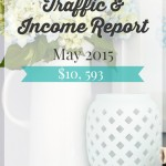 May 2015 Traffic and Income Report