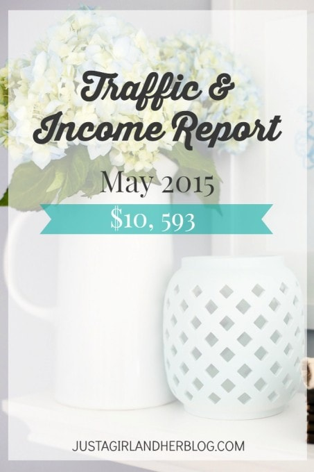 Traffic and Income Report May 2015 | JustAGirlAndHerBlog.com