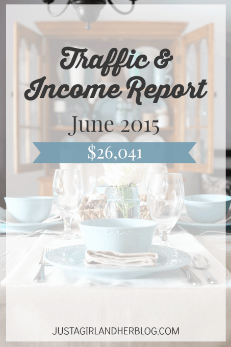June 2015 Traffic and Income Report