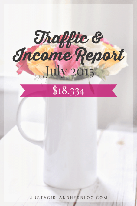 Traffic and Income Report July 2015 | JustAGirlAndHerBlog.com