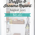 August 2015 Traffic and Income Report