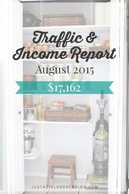 Traffic and Income Report August 2015 | JustAGirlAndHerBlog.com
