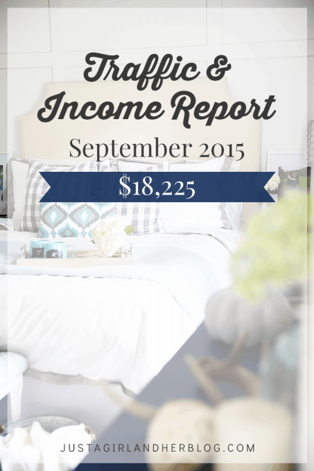 September 2015 Income Report | JustAGirlAndHerBlog.com