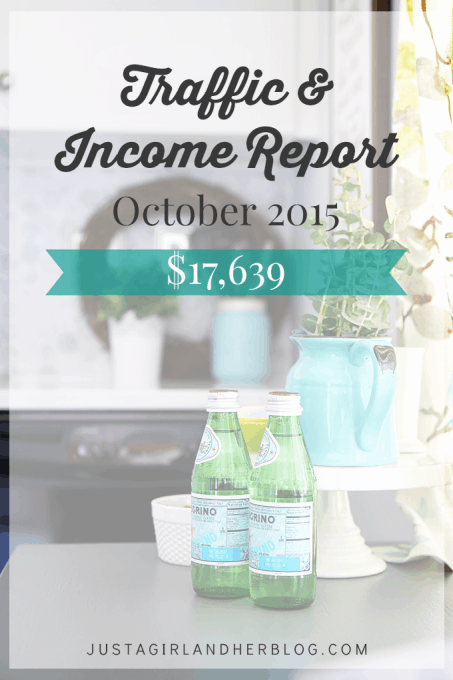 Income Report October 2015 | JustAGirlAndHerBlog.com