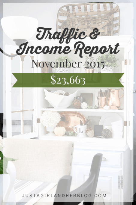 November 2015 Traffic and Income Report