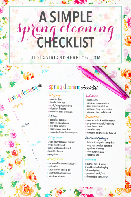 photo relating to Cleaning List Printable called A Basic Spring Cleansing Record Abby Lawson